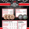 sell sheet design for nutritional cookie, nutritional analysis table design