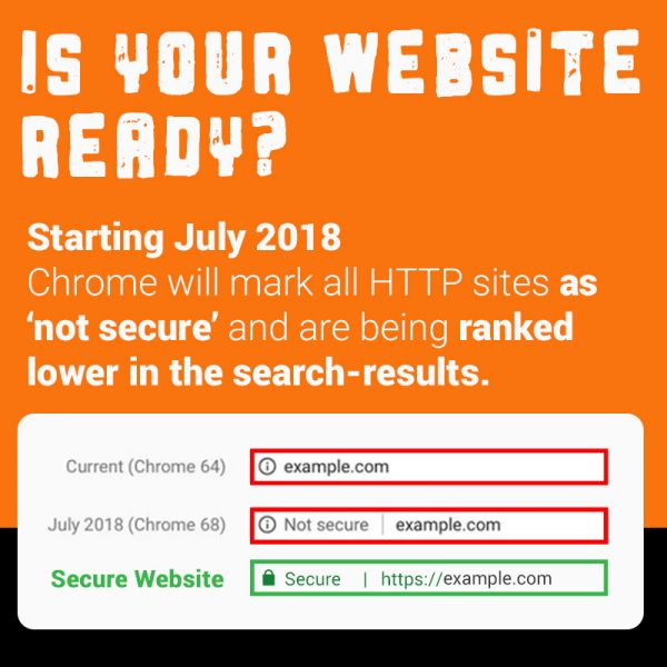 product banner for https conversion service