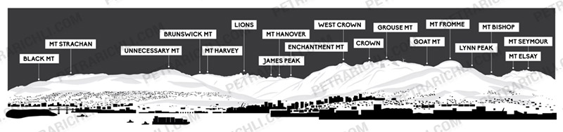 North Shore Mountains Illustration with names
