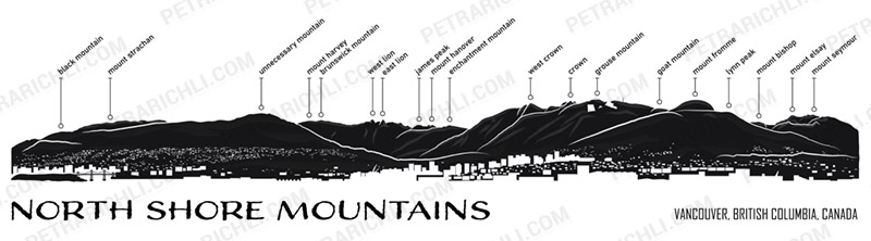 North Shore Mountains Illustrationwith names